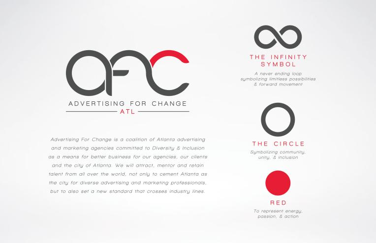 Atlanta AFC Logo Board